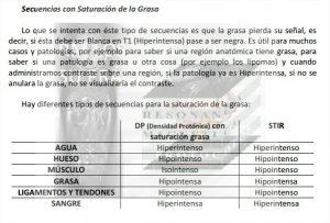 secuencia-saturacion-grasa